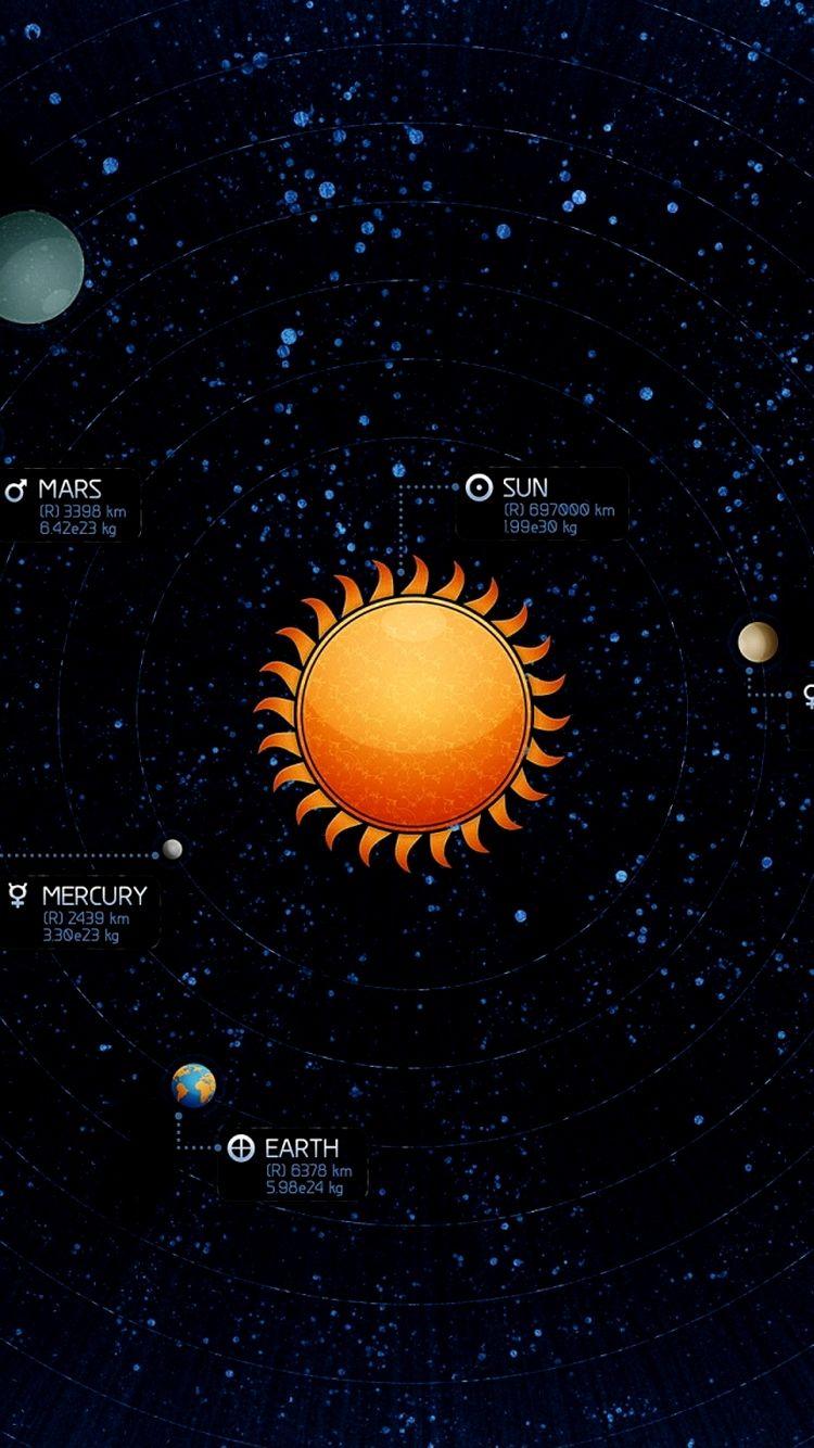 Mars Wallpaper 4K Iphone Ideas di 2020