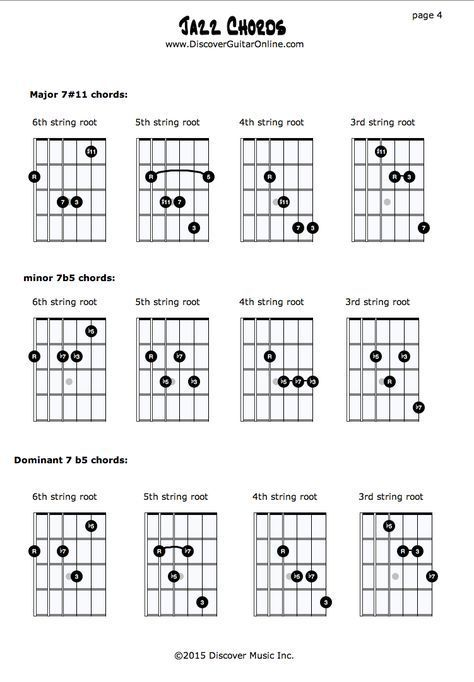 jazz chords pg4 maj7 11 m7b5 dom7b5 discover guitar online learn to play guitar guitar. Black Bedroom Furniture Sets. Home Design Ideas