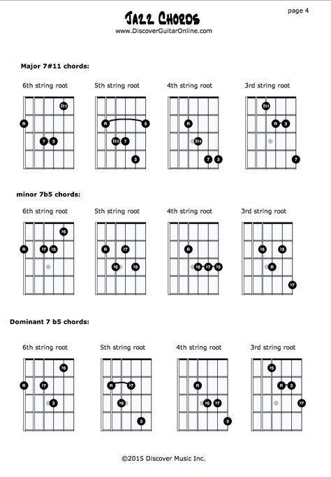 Jazz Chords Pg4 Maj711 M7b5 Dom7b5 Discover Guitar Online
