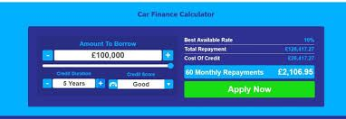 Car Finance Calculator Amount To Borrow 7500 7 500 Credit