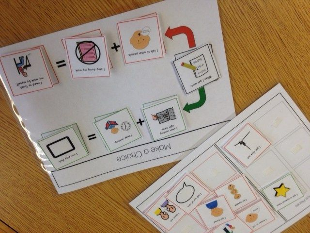 Modified Fitzgerald Key for AAC | AAC and Literacy Visuals for Professionals and Parents