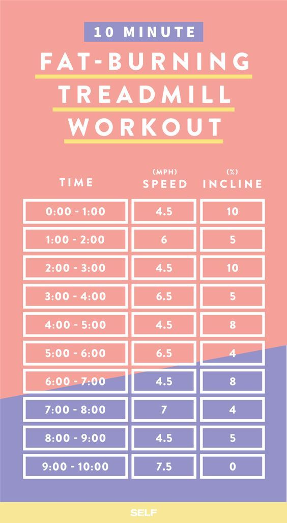 24 Intense Workouts That Burn Body Fat In Just 10 Minutes