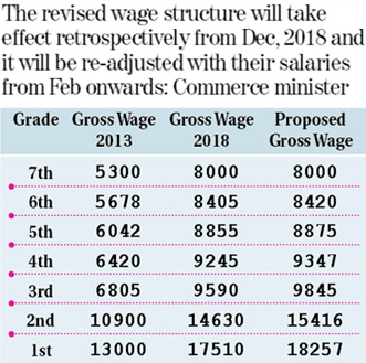 Bangladesh Garment Workers Wage Structure In 2020 Garment Industry Garment Workers History Of Textile