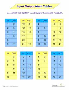 Input Output Math Tables | Math tables, Worksheets and Math