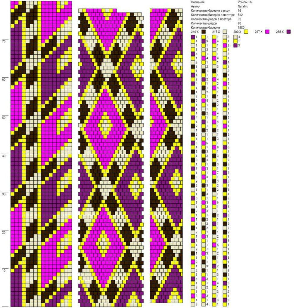 Großartig Bead Häkeln Seil Muster Fotos - Strickmuster-Ideen ...