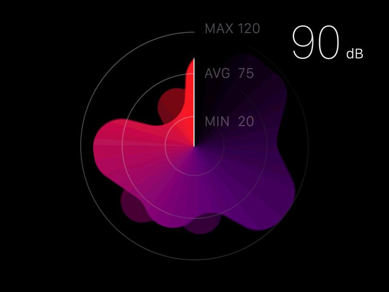 Best Voxable Noise Sound Gif Waves Images On Designspiration Data Visualization Design Interactive Design Graphic Design Resume
