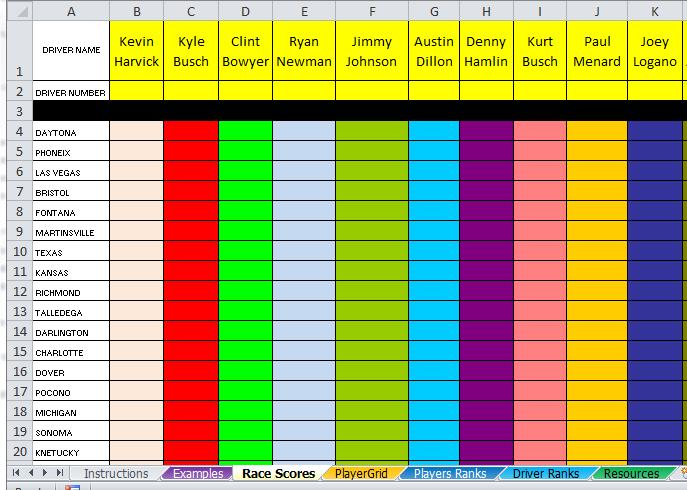 2015 Nascar Fantasy League Manager Spreadsheet Sprint Cup Excel Spreadsheets Templates Excel Spreadsheets Spreadsheet Template