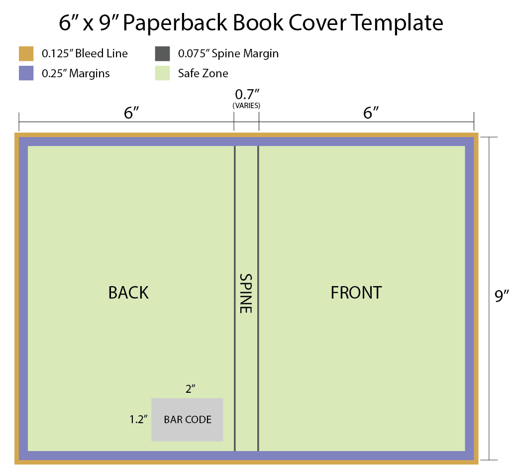 6x9 Paperback book cover template | okladki | Pinterest | Book ...