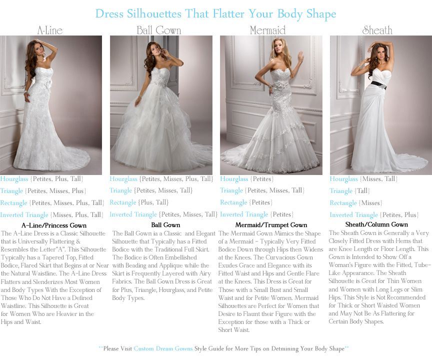 0a6576e409280 Dress Silhouettes that Flatter EVERY Body Shape! Descriptions of the 4 Main  Silhouettes  A-Line