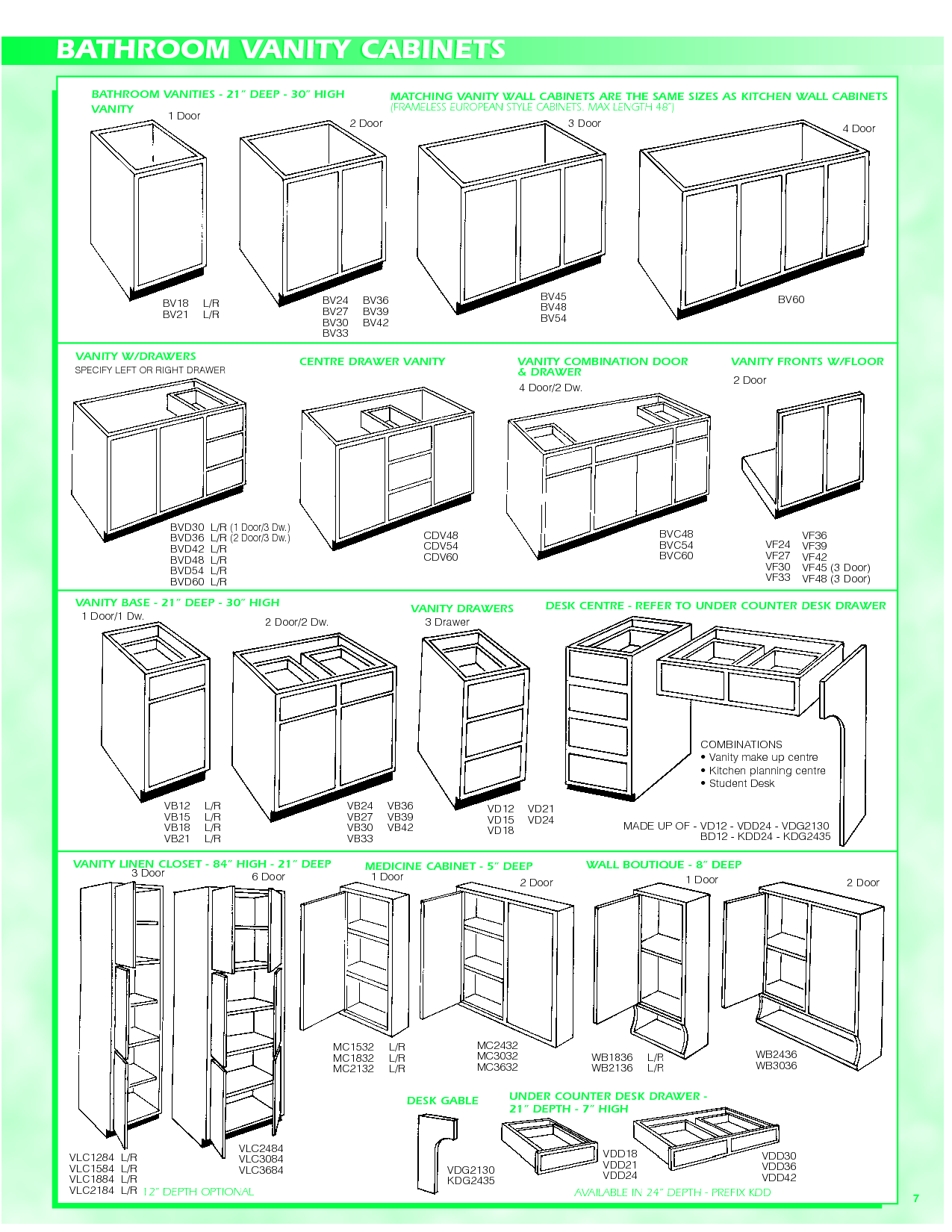 Bathroom Cabinet Depth Standard Vanity Sizes Kitchen Dimensions Plans
