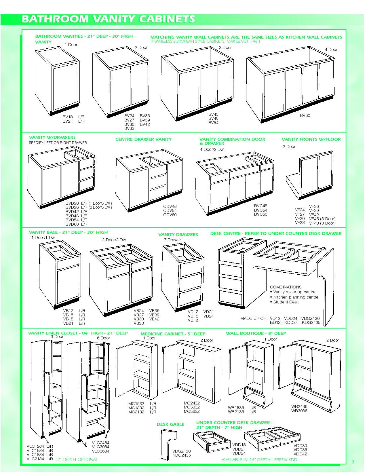 Bathroom Cabinet Depth Standard Vanity Sizes Kitchen Dimensions