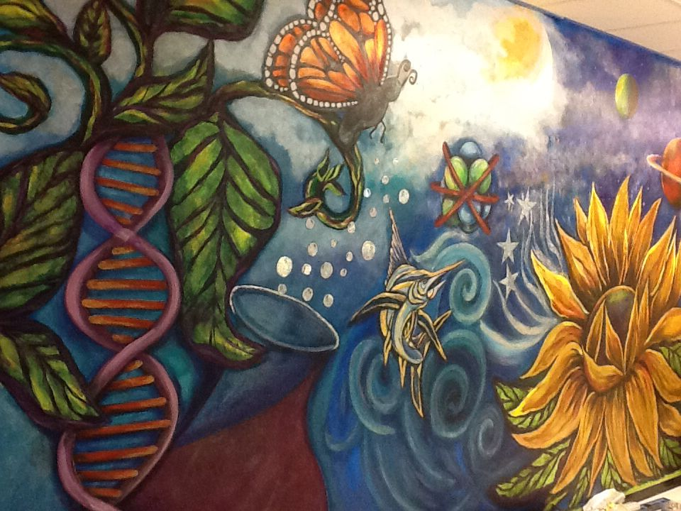 A Science And Nature School Mural I Painted Glassbeads Sunflowers Decorativefoils Sun Moon Planets Murals Science School Murals Nature School Mural