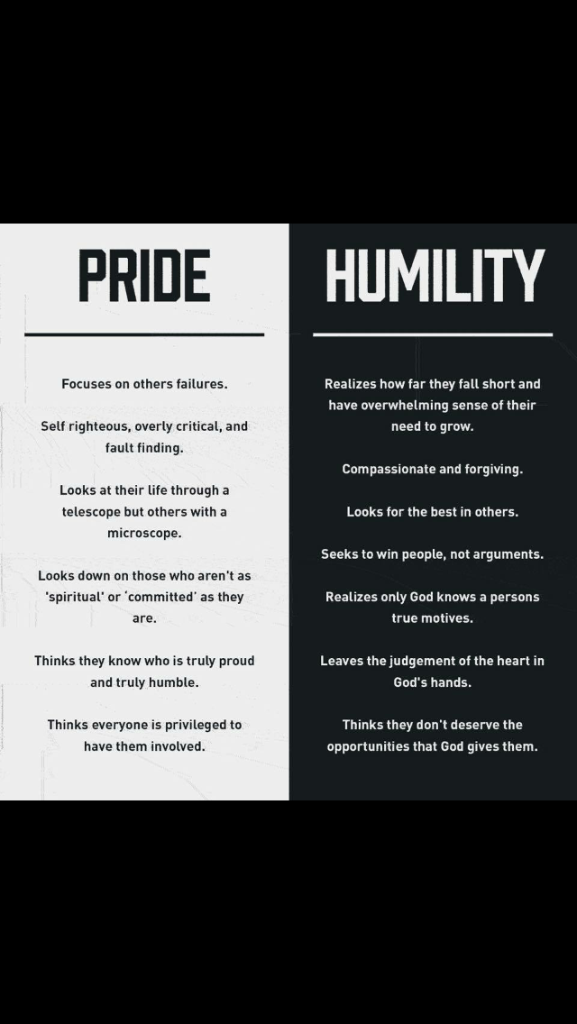 Engrave Humility On My Heart Humility Quotes Humility Humble Quotes
