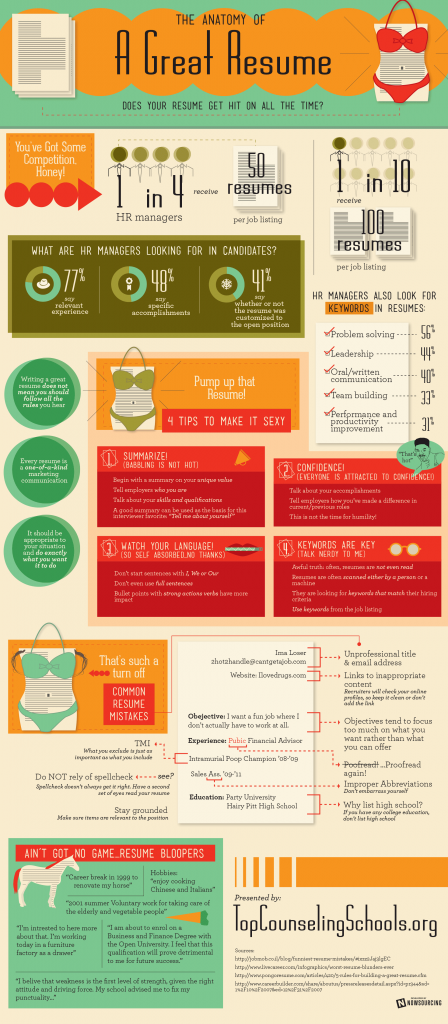 Anatomy Of A Great Resume. This Infographic For Job Seekers Shows How To  Write Better Resumes, What Human Resource Departments Are Looking For, ...