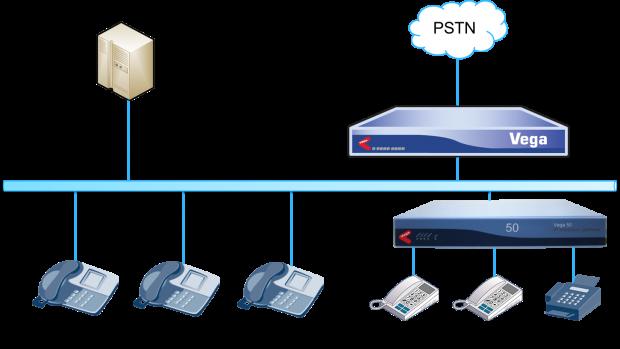 panasonic pbx wiring diagram ip pbx electronic security systems  voip solutions  ip pbx electronic security systems