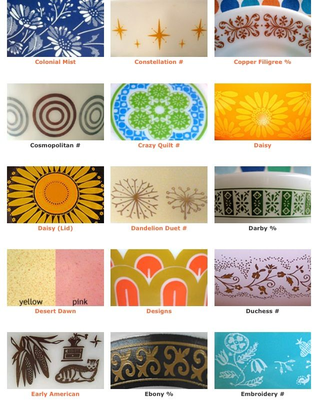 Pyrex patterns 3
