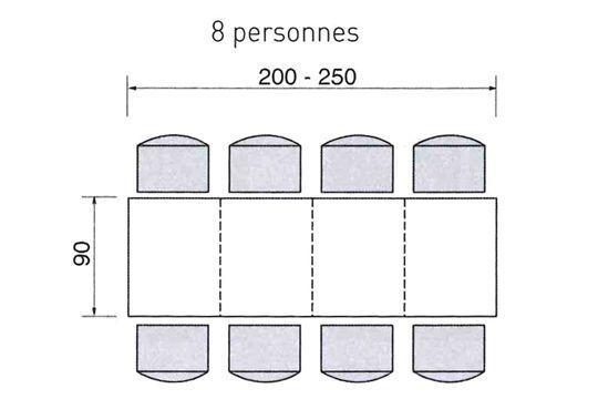 cuisine ou salle manger quel espace pr voir pour une table les tables personnes et table. Black Bedroom Furniture Sets. Home Design Ideas