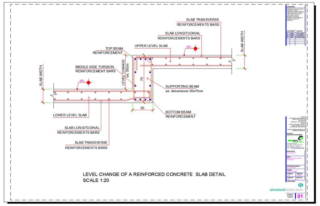 Reinforced Concrete Slab Level Change Detail Concrete Slab Reinforced Concrete Concrete