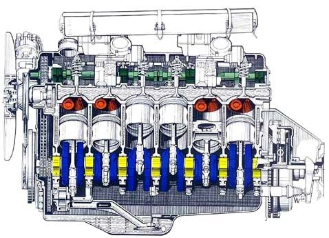 Will You Miss The Naturally Aspirated Six Cylinder Engines Of Bmw Bmw E28 Bmw Engineering