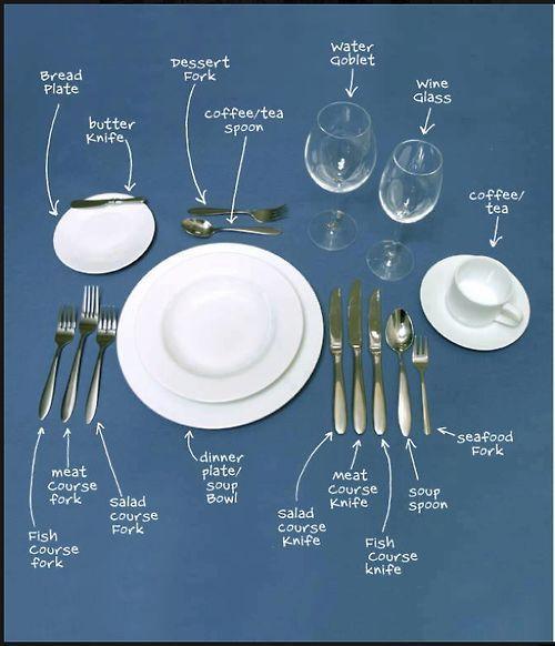 Edwardian Table Setting - Bing images & Edwardian Table Setting - Bing images | Tablescapes | Pinterest ...