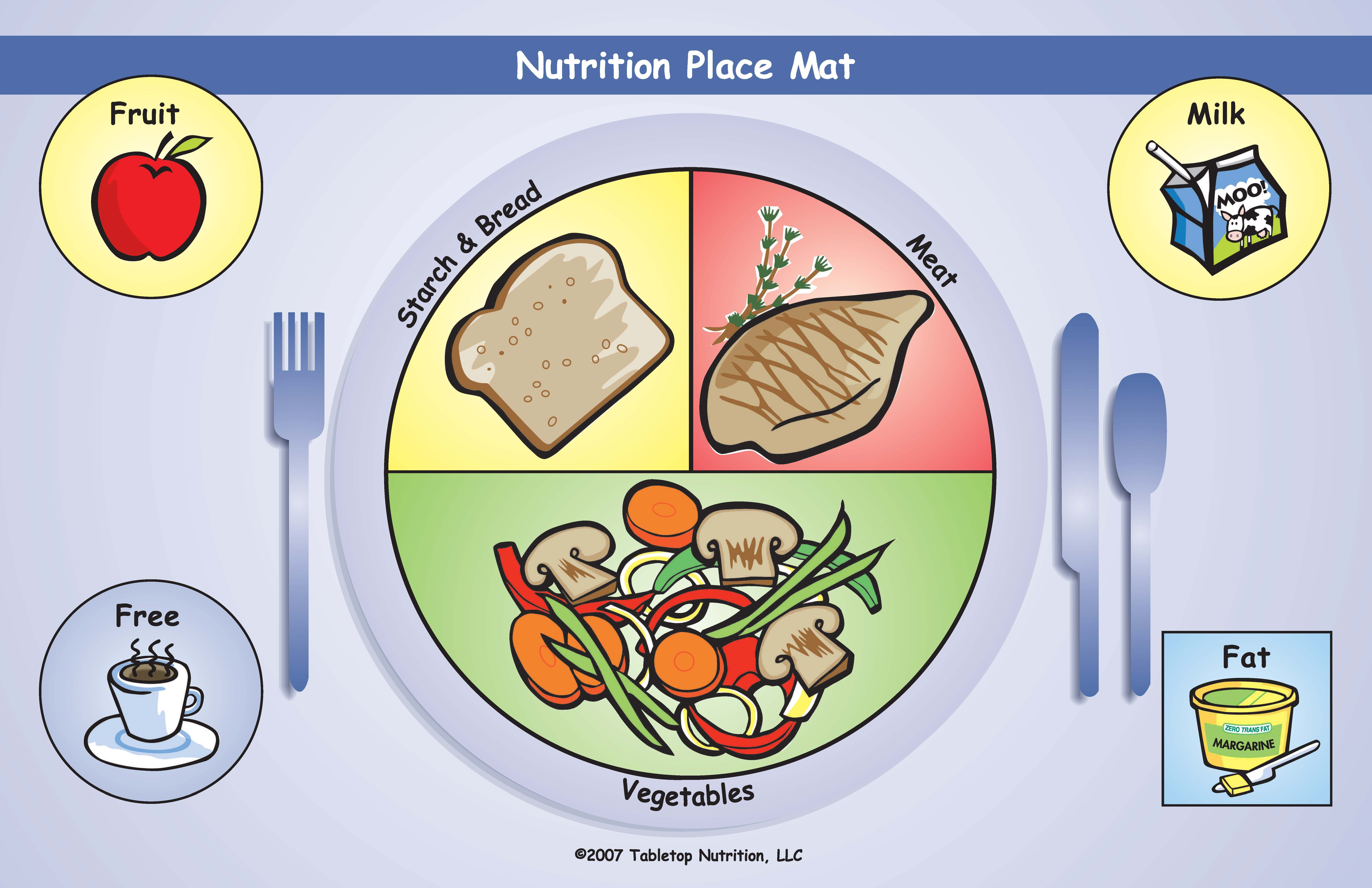 Diabetesmanager Medical Nutritional Therapy For The