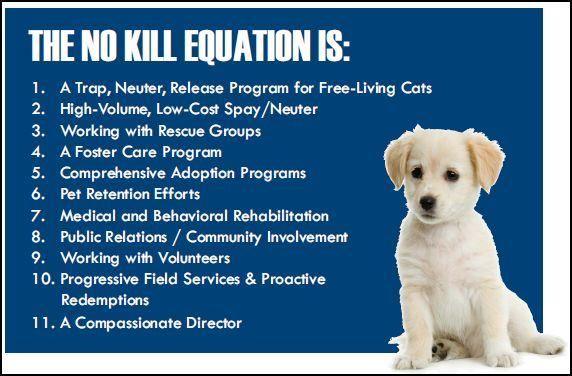 The No Kill Equation No Kill Animal Shelter Winnebago County