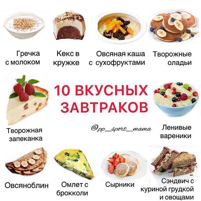 Варианты правильного завтрака при похудении