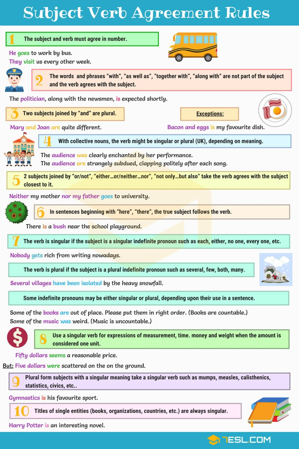 Subject Verb Agreement Rules And Useful Examples 7esl Subject Verb Agreement Rules Subject Verb Agreement Activities Subject Verb Agreement [ 1800 x 1200 Pixel ]