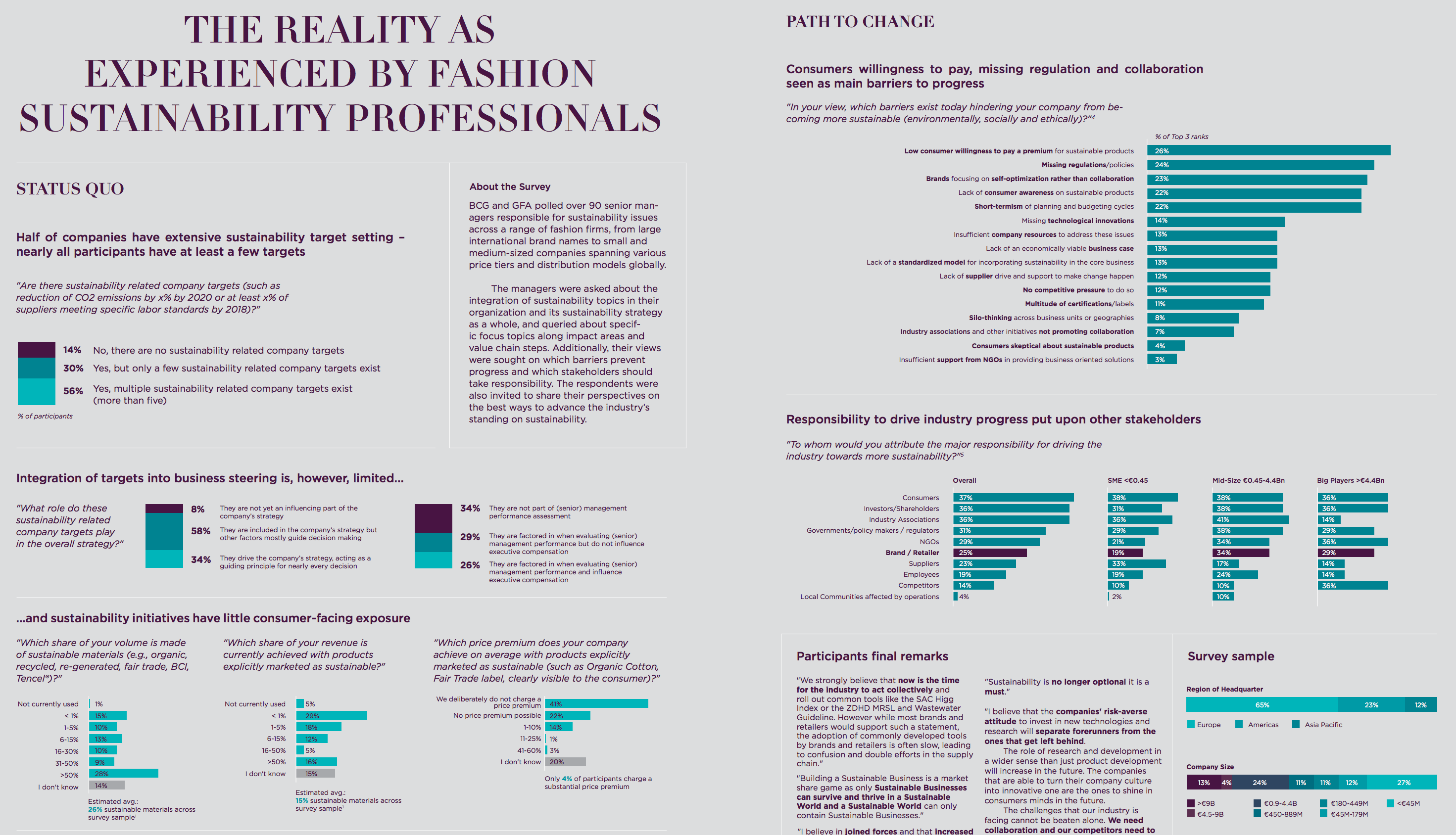 Boston Consulting Group Report Future Of Fashion Threatened By