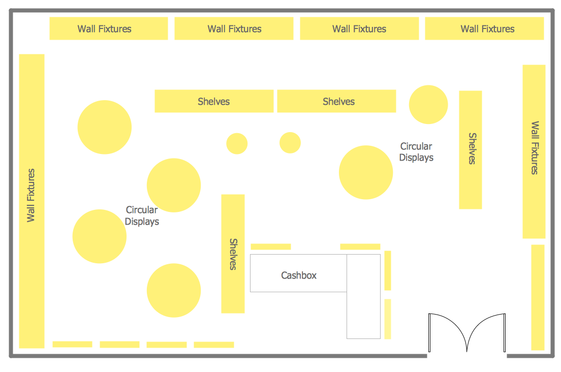 Store Layout Software Awesome Store Layout Software Draw Store Layouts Floor Plans And Planograms Store Layout Store Plan Retail Store Layout