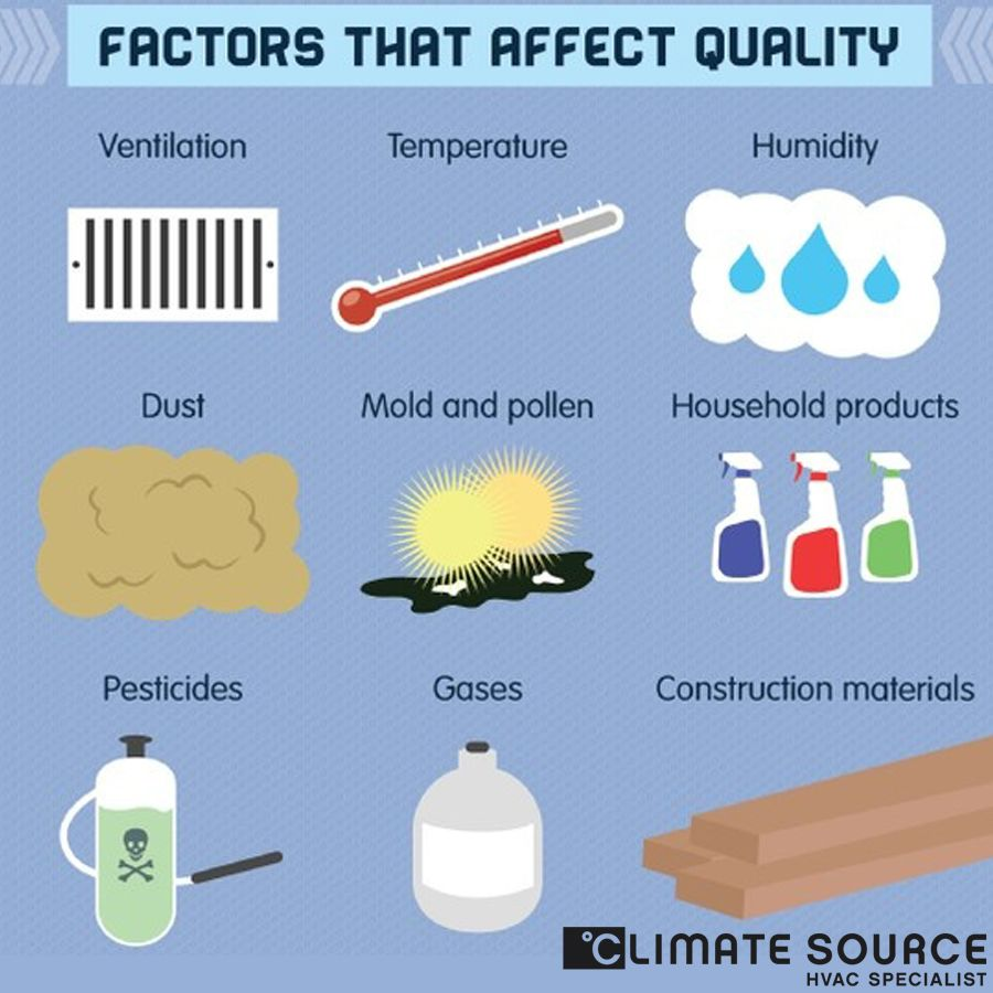 Do You Want To Know The Factors That Affect Air Quality Hvac