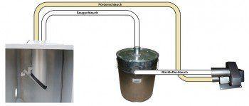 Pelltech isolierte Saugturbine für Pelletsaugsystem, Pelletlader: Amazon.de: Baumarkt