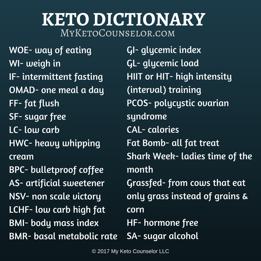 Keto Dictionary Cheat Sheet | My Keto Counselor | Pinterest | Keto