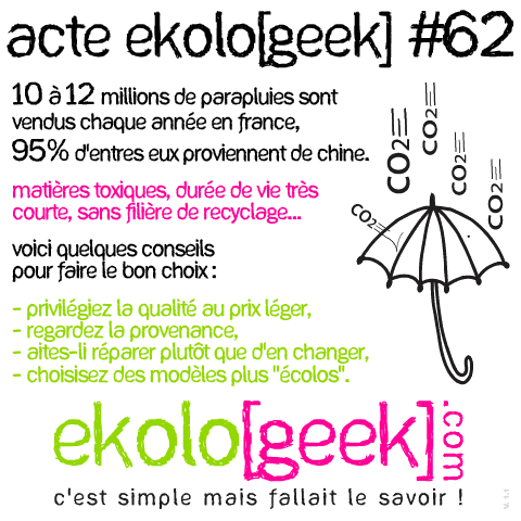 Acte ekolo[geek] #62
