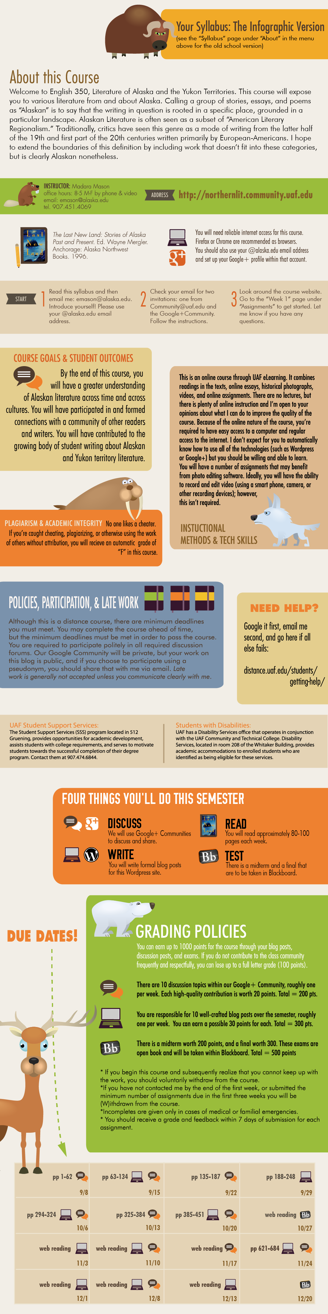 Goal For Next Semester Make An Infographic Syllabus