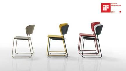 IF Product Design Award