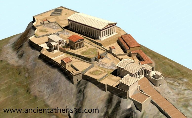 Reconstruction of Acropolis, Classical Period