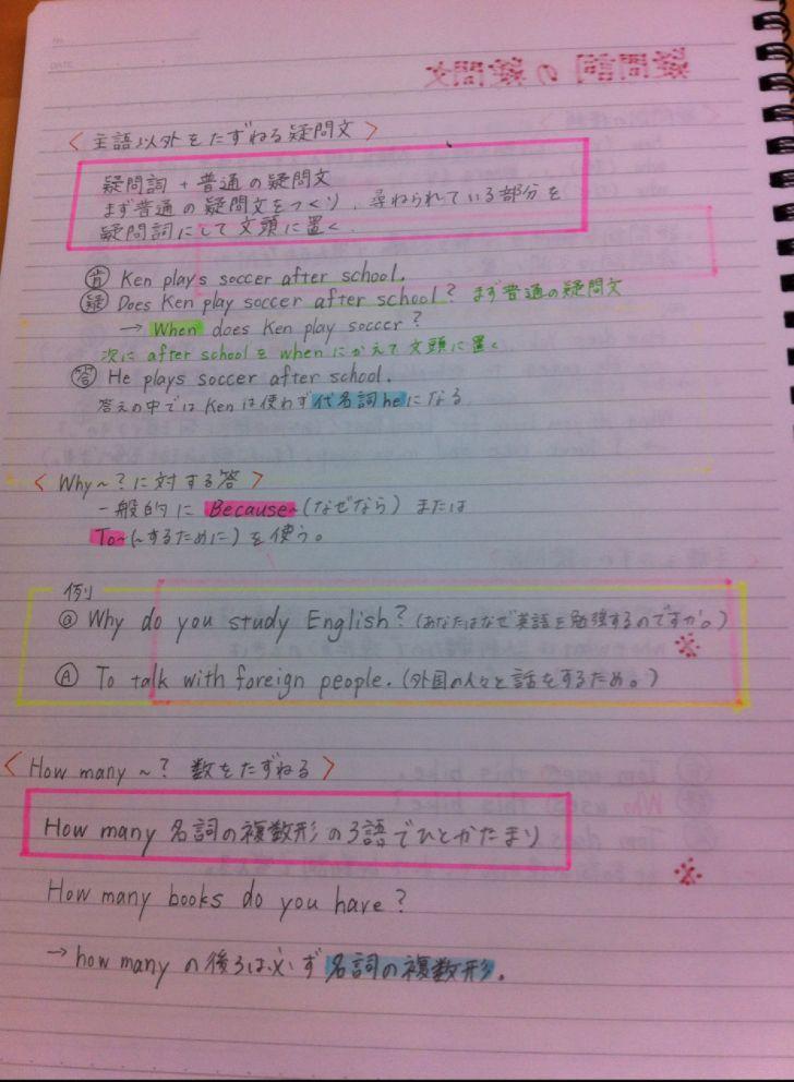 英語 中1まとめ Clear 中学生 英語 数学 勉強 英語
