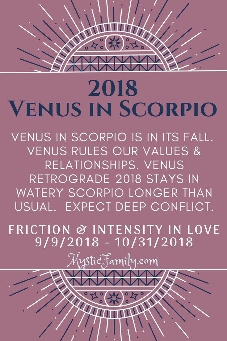 Venus Enters Scorpio 2018! Venus Retrograde 2018 is in