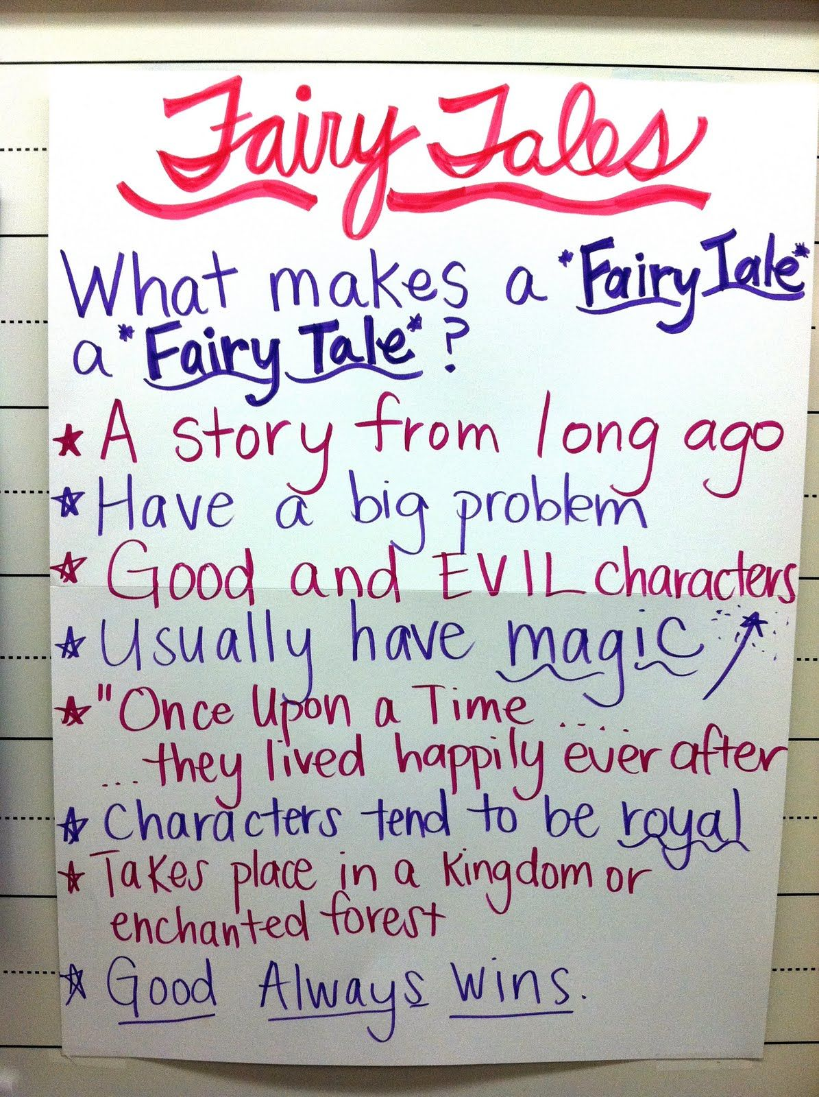 We\'ve launched the most ADORABLE Balanced-Literacy Fairy Tale Unit ...