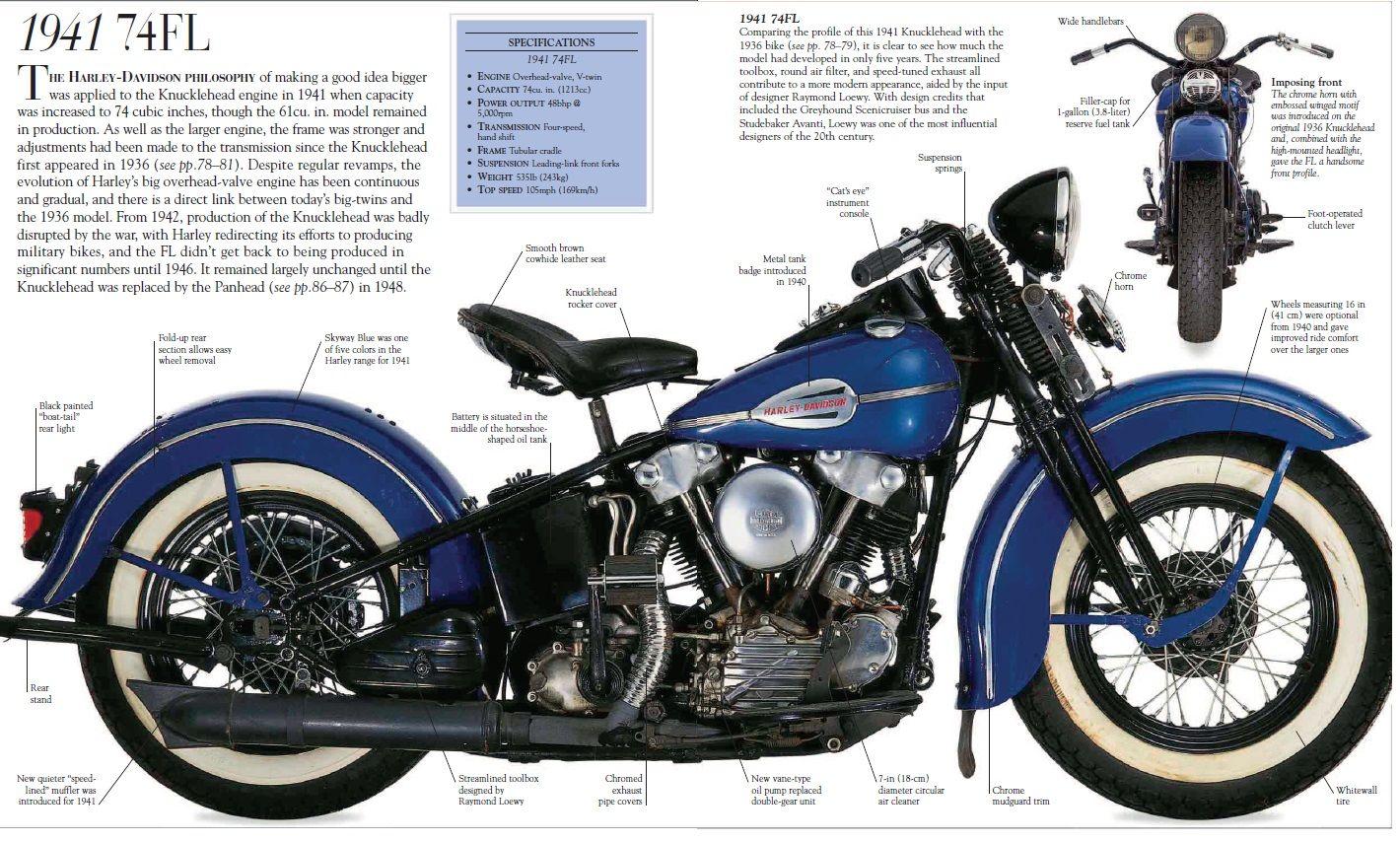 Pin By Maarten On Harley Davidson Motorcycle Harley Harley Knucklehead Harley Davidson Knucklehead