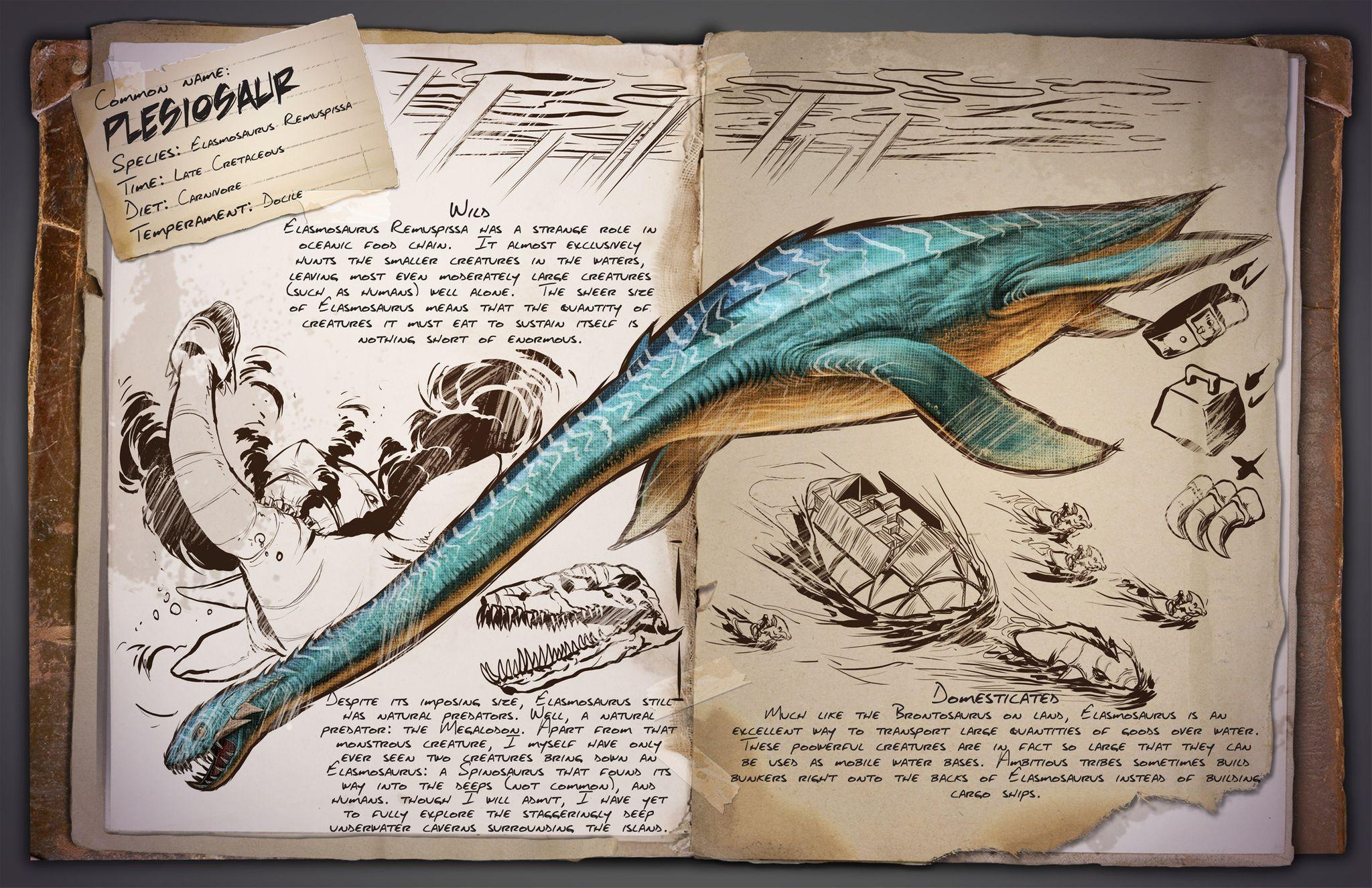 latest (2048×1325) | Plesosauruus | Game ark survival