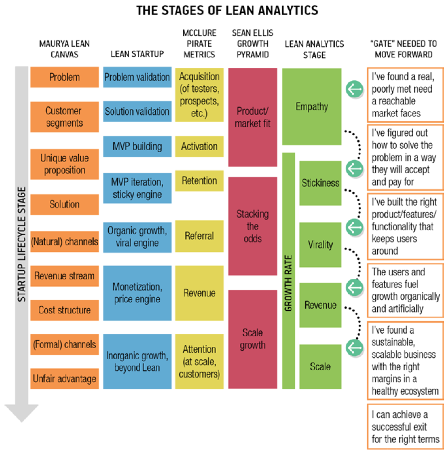 2 sided marketplace business model - Google Search