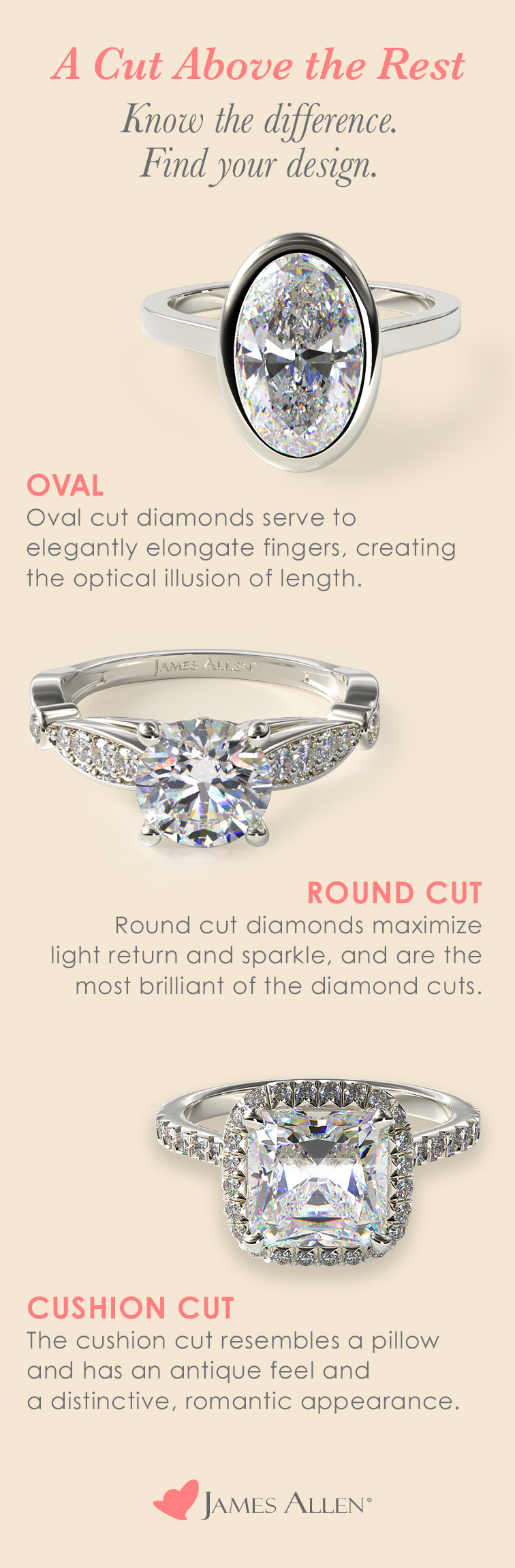 At James Allen Education About The Diffe Types Of Diamonds And Cuts Is Held In High Regard We Want You To Know What Look For A Diamond