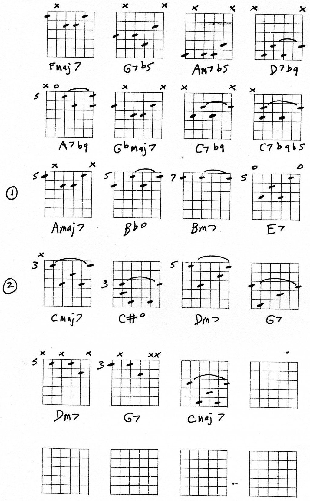 Guitar Chords Lesson On Latin Jazz Chords Bossa Nova Chords