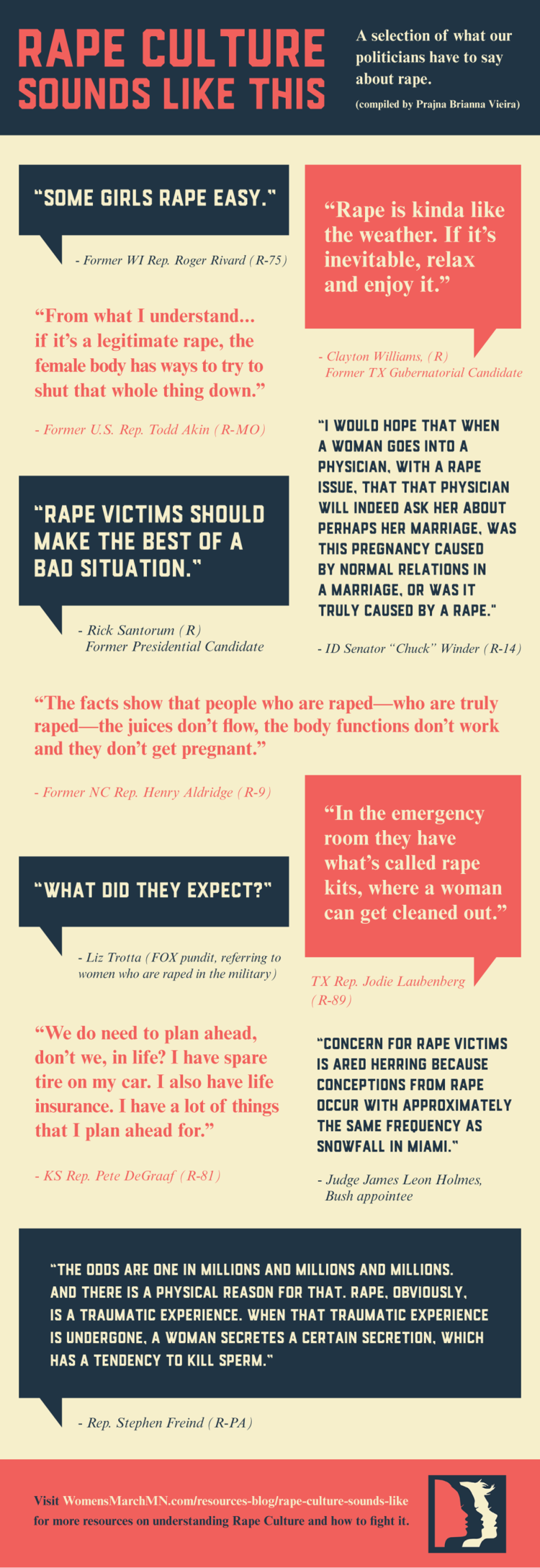 Rape Quotes Rape Quotes  My Fascinating Species  Pinterest  Culture