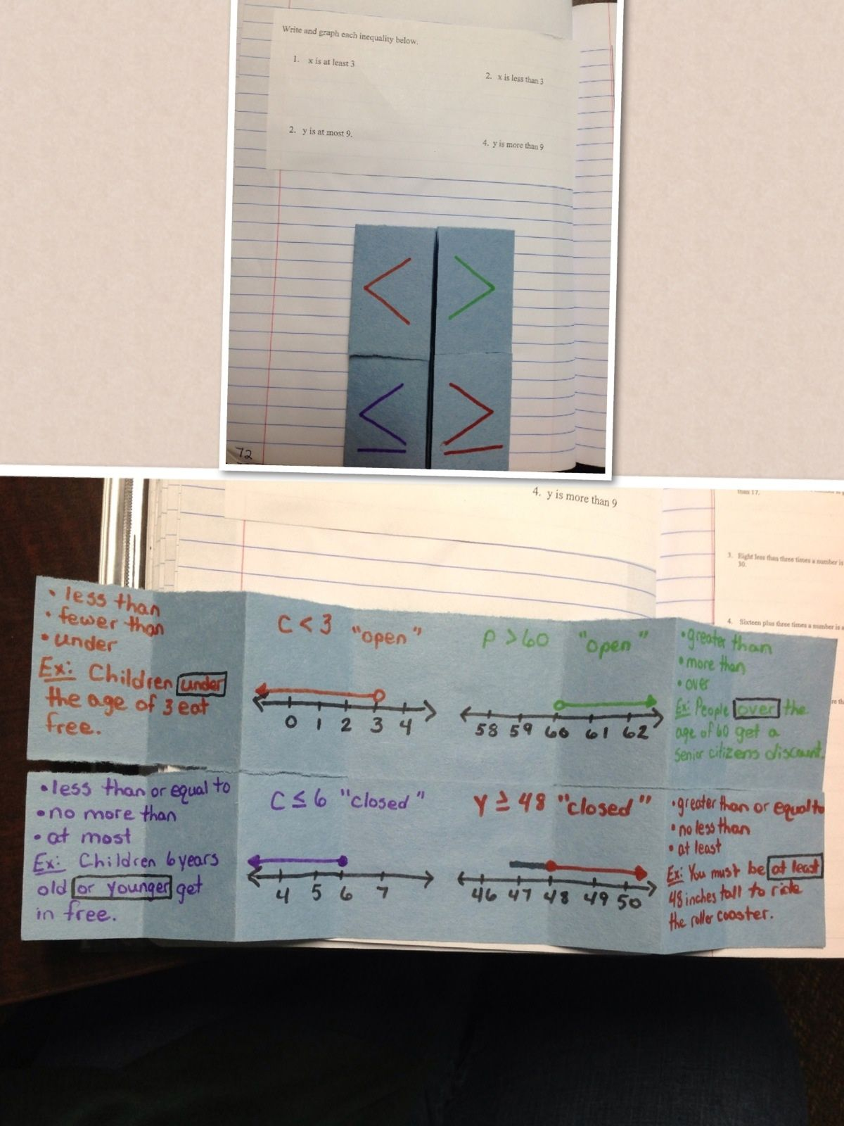 Inequalities foldable, page 72 7th grade math