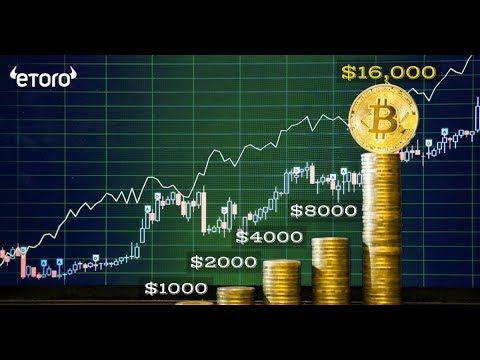 Les retournement trading crypto