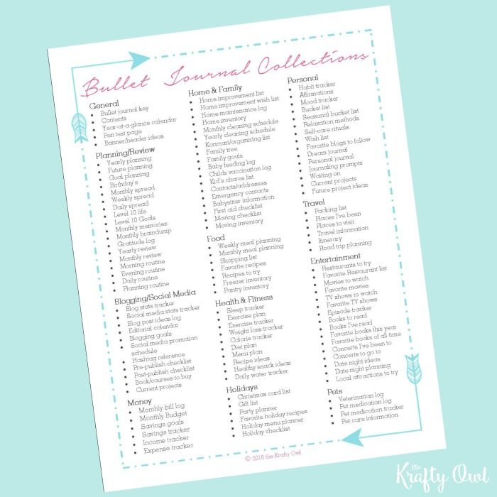 bullet journal collections  free printable