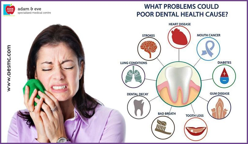 Pin on Dental Clinic In Uae